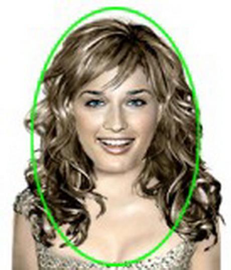 Стрижки на кудрявые волосы лицо квадратное